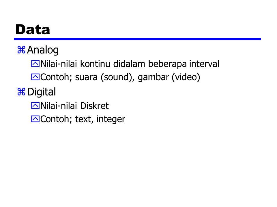 Data zAnalog yNilai-nilai kontinu didalam beberapa interval yContoh; suara (sound), gambar (video) zDigital yNilai-nilai Diskret yContoh; text, integer