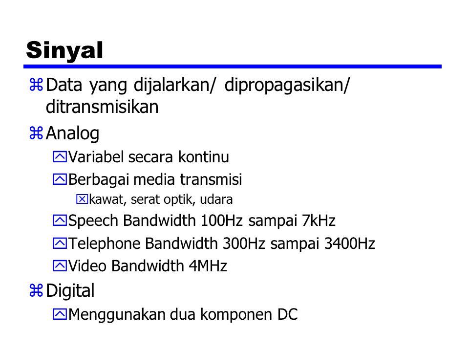Sinyal zData yang dijalarkan/ dipropagasikan/ ditransmisikan zAnalog yVariabel secara kontinu yBerbagai media transmisi xkawat, serat optik, udara ySpeech Bandwidth 100Hz sampai 7kHz yTelephone Bandwidth 300Hz sampai 3400Hz yVideo Bandwidth 4MHz zDigital yMenggunakan dua komponen DC
