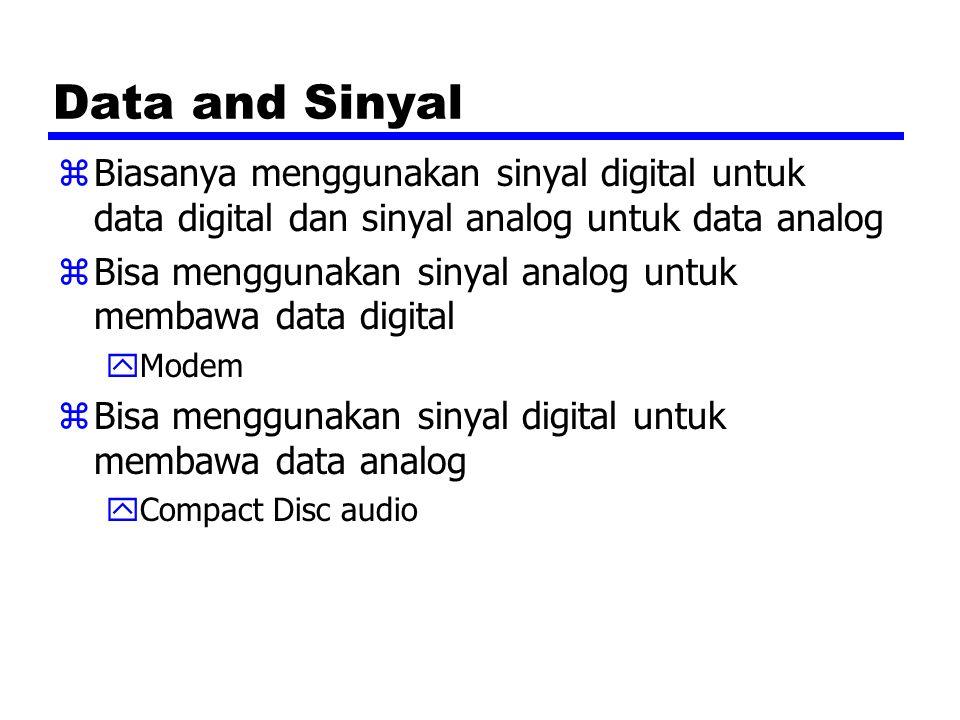 Data and Sinyal zBiasanya menggunakan sinyal digital untuk data digital dan sinyal analog untuk data analog zBisa menggunakan sinyal analog untuk membawa data digital yModem zBisa menggunakan sinyal digital untuk membawa data analog yCompact Disc audio