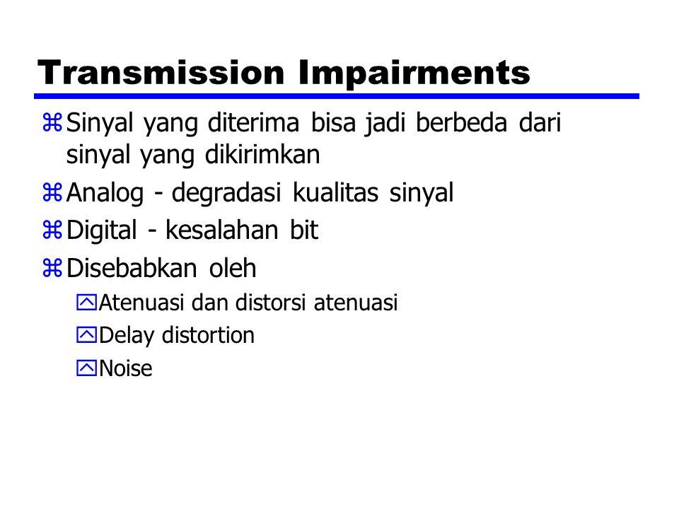 Transmission Impairments zSinyal yang diterima bisa jadi berbeda dari sinyal yang dikirimkan zAnalog - degradasi kualitas sinyal zDigital - kesalahan bit zDisebabkan oleh yAtenuasi dan distorsi atenuasi yDelay distortion yNoise
