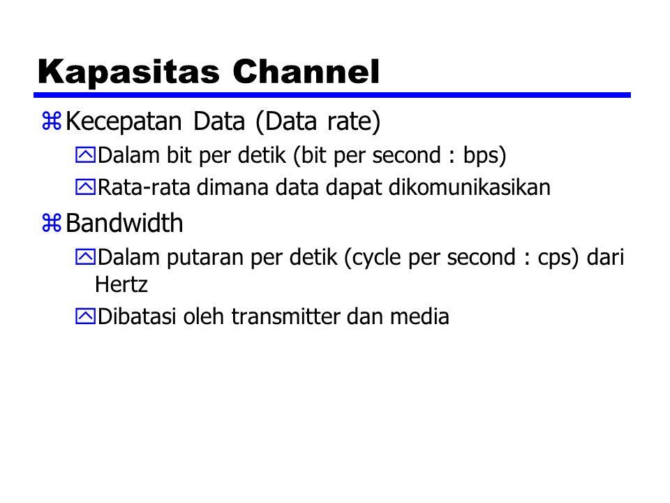 Kapasitas Channel zKecepatan Data (Data rate) yDalam bit per detik (bit per second : bps) yRata-rata dimana data dapat dikomunikasikan zBandwidth yDalam putaran per detik (cycle per second : cps) dari Hertz yDibatasi oleh transmitter dan media