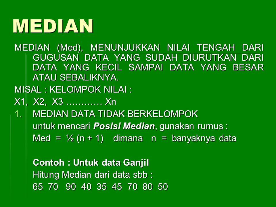  Penyelesaian :  Urutkan dulu datanya sbb : 35 40 45 50 65 70 70 80 90 Posisi Median : Med = ½ ( 9 + 1 ) = 5 (artinya pada data yang ke lima) Jadi Med = 65