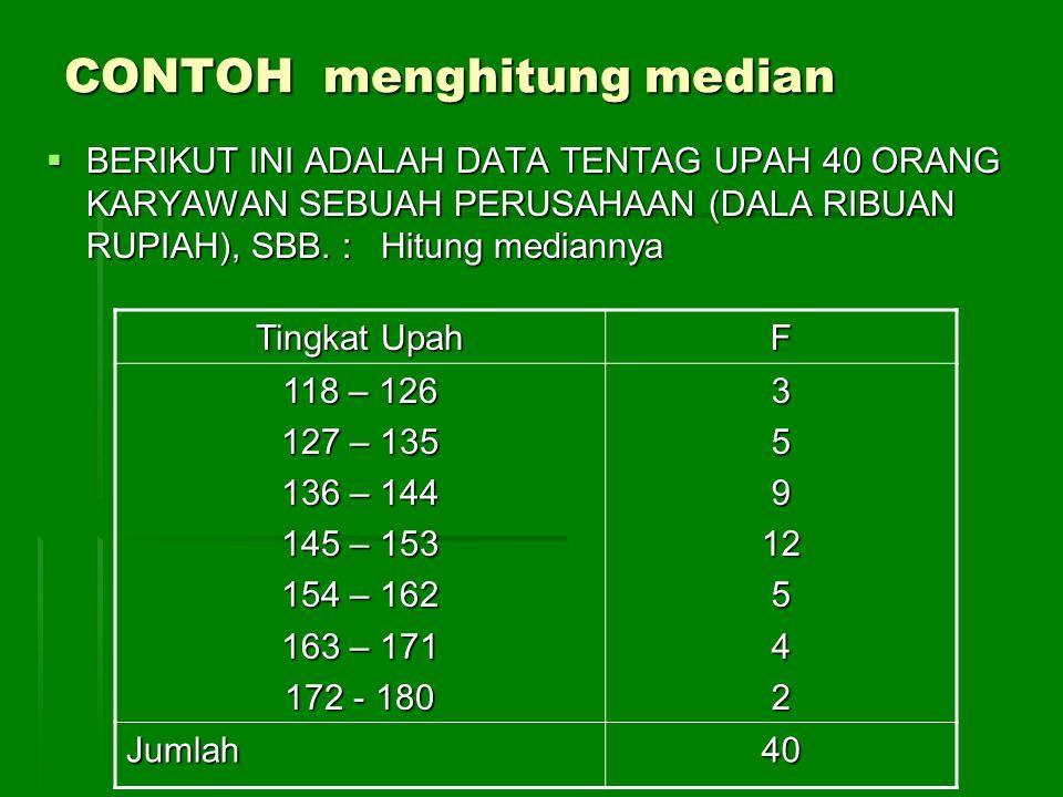 CONTOH menghitung median  BERIKUT INI ADALAH DATA TENTAG UPAH 40 ORANG KARYAWAN SEBUAH PERUSAHAAN (DALA RIBUAN RUPIAH), SBB. : Hitung mediannya Tingk