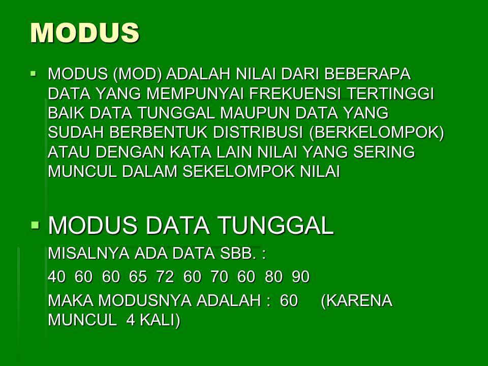 MODUS  MODUS (MOD) ADALAH NILAI DARI BEBERAPA DATA YANG MEMPUNYAI FREKUENSI TERTINGGI BAIK DATA TUNGGAL MAUPUN DATA YANG SUDAH BERBENTUK DISTRIBUSI (