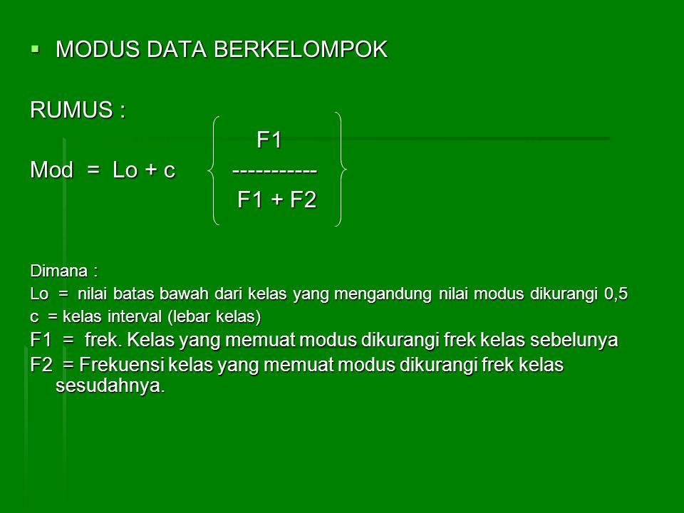  MODUS DATA BERKELOMPOK RUMUS : F1 F1 Mod = Lo + c ----------- F1 + F2 F1 + F2 Dimana : Lo = nilai batas bawah dari kelas yang mengandung nilai modus