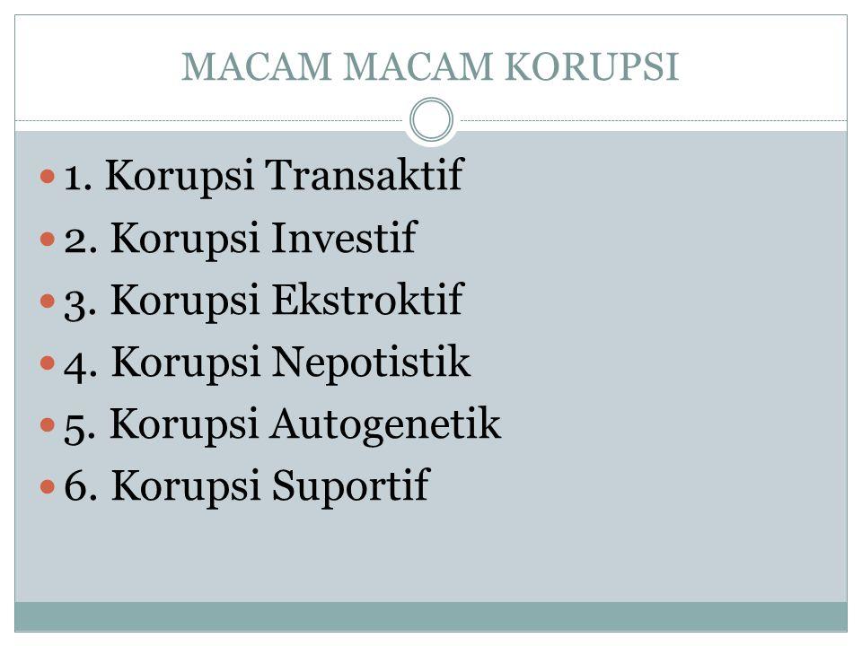 MACAM MACAM KORUPSI 1.Korupsi Transaktif 2. Korupsi Investif 3.