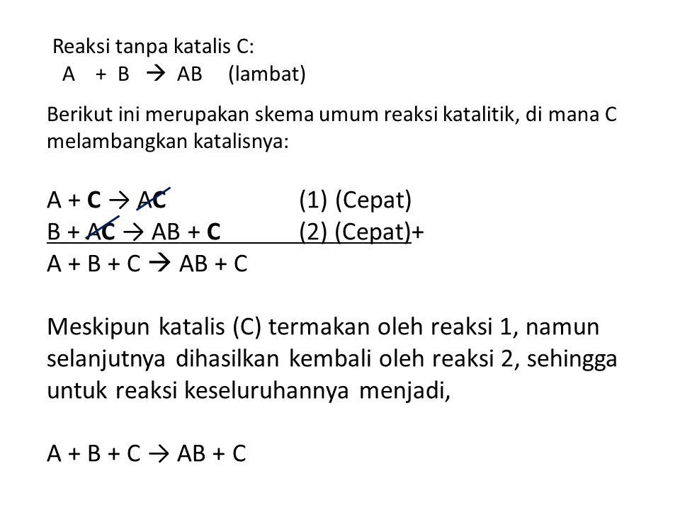 A + C → AC (1) (Cepat) B + AC → AB + C (2) (Cepat)+ A + B + C  AB + C Meskipun katalis (C) termakan oleh reaksi 1, namun selanjutnya dihasilkan kembali oleh reaksi 2, sehingga untuk reaksi keseluruhannya menjadi, A + B + C → AB + C Berikut ini merupakan skema umum reaksi katalitik, di mana C melambangkan katalisnya: Reaksi tanpa katalis C: A + B  AB (lambat)