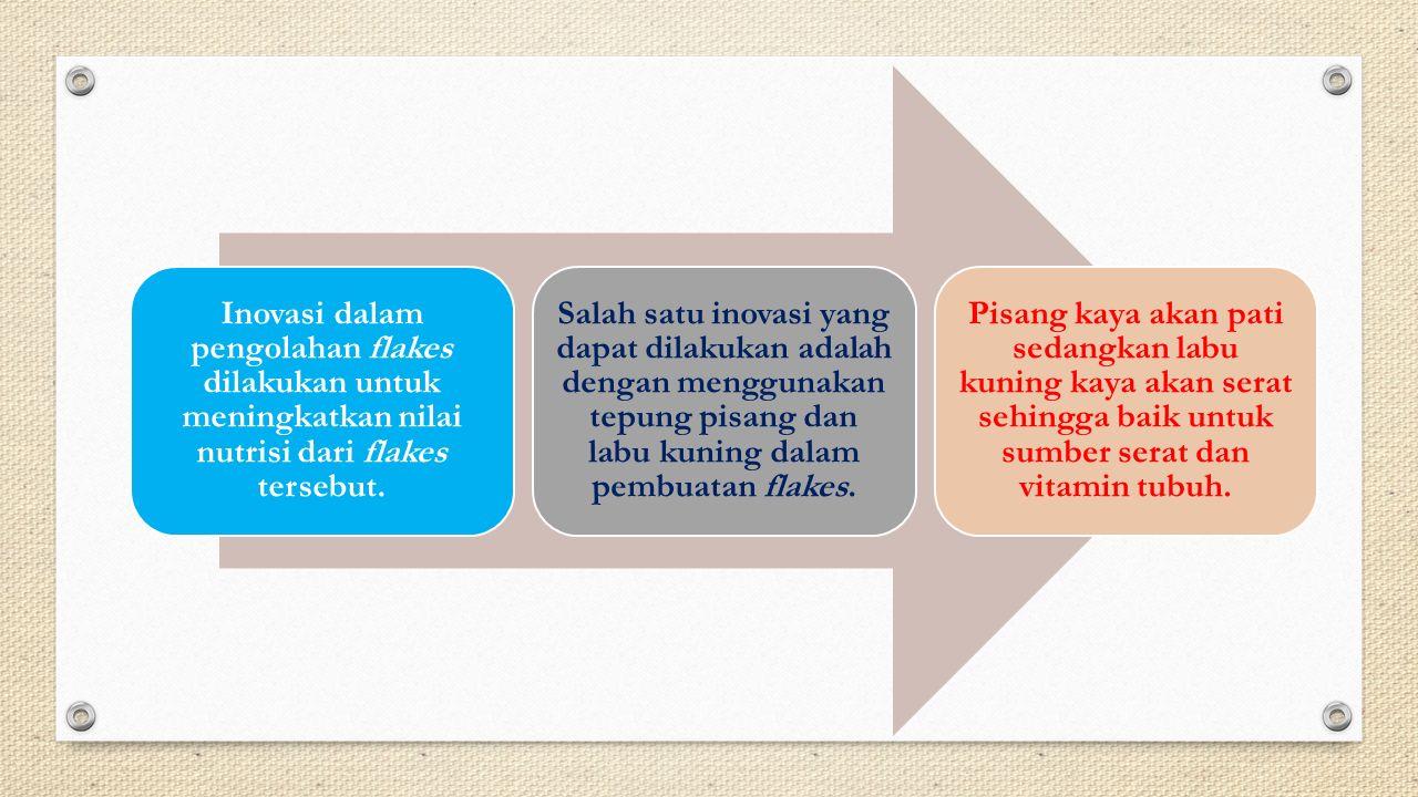 Pisang kaya akan karbohidrat dan serat Labu kuning kaya akan serat dan beta karoten Dimanfaatkan sebagai pangan sarapan yang bernilai gizi tinggi