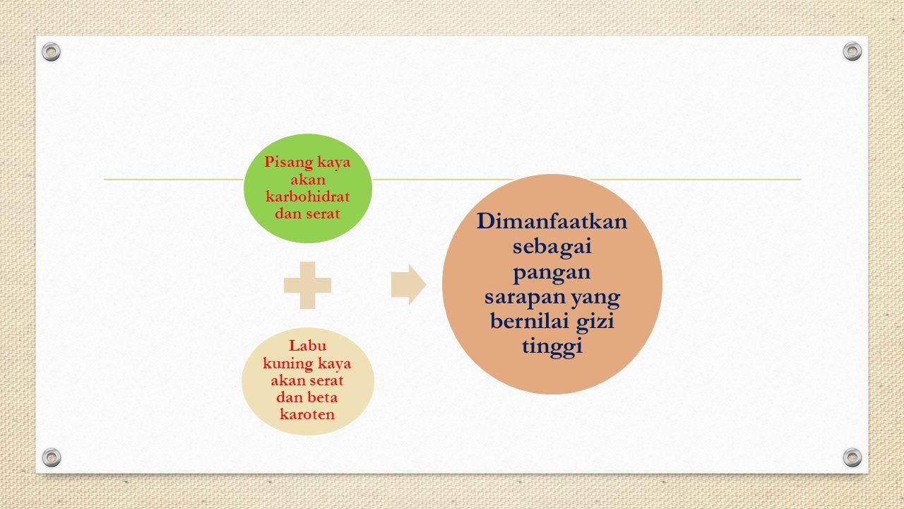 Tujuan Penelitian Berdasarkan latar belakang dan rumusan masalah, tujuan dari penelitian ini adalah:  Menentukan formulasi tepung pisang dan labu kuning yang optimal terhadap tekstur flakes pisang  Menentukan formula flakes yang paling disukai konsumen