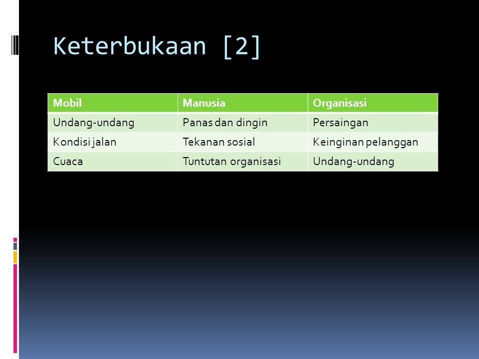 Keterbukaan [2] MobilManusiaOrganisasi Undang-undangPanas dan dinginPersaingan Kondisi jalanTekanan sosialKeinginan pelanggan CuacaTuntutan organisasiUndang-undang