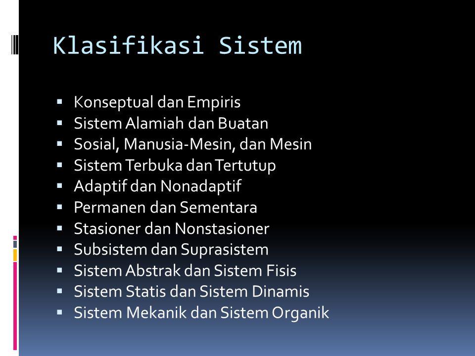 Klasifikasi Sistem  Konseptual dan Empiris  Sistem Alamiah dan Buatan  Sosial, Manusia-Mesin, dan Mesin  Sistem Terbuka dan Tertutup  Adaptif dan Nonadaptif  Permanen dan Sementara  Stasioner dan Nonstasioner  Subsistem dan Suprasistem  Sistem Abstrak dan Sistem Fisis  Sistem Statis dan Sistem Dinamis  Sistem Mekanik dan Sistem Organik