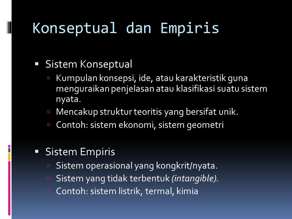 Konseptual dan Empiris  Sistem Konseptual  Kumpulan konsepsi, ide, atau karakteristik guna menguraikan penjelasan atau klasifikasi suatu sistem nyata.
