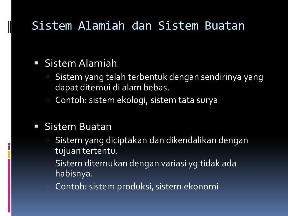 Sistem Alamiah dan Sistem Buatan  Sistem Alamiah  Sistem yang telah terbentuk dengan sendirinya yang dapat ditemui di alam bebas.