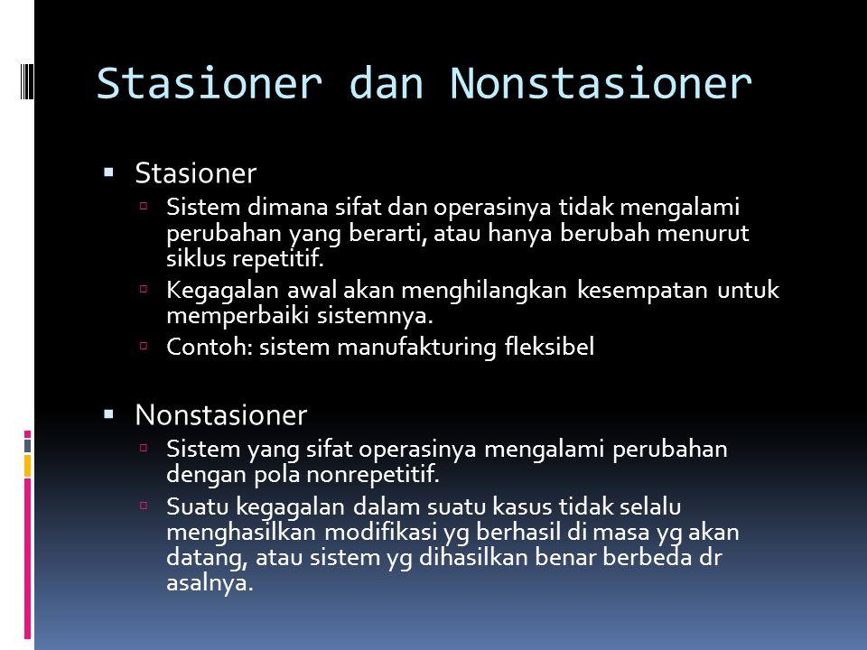 Stasioner dan Nonstasioner  Stasioner  Sistem dimana sifat dan operasinya tidak mengalami perubahan yang berarti, atau hanya berubah menurut siklus repetitif.