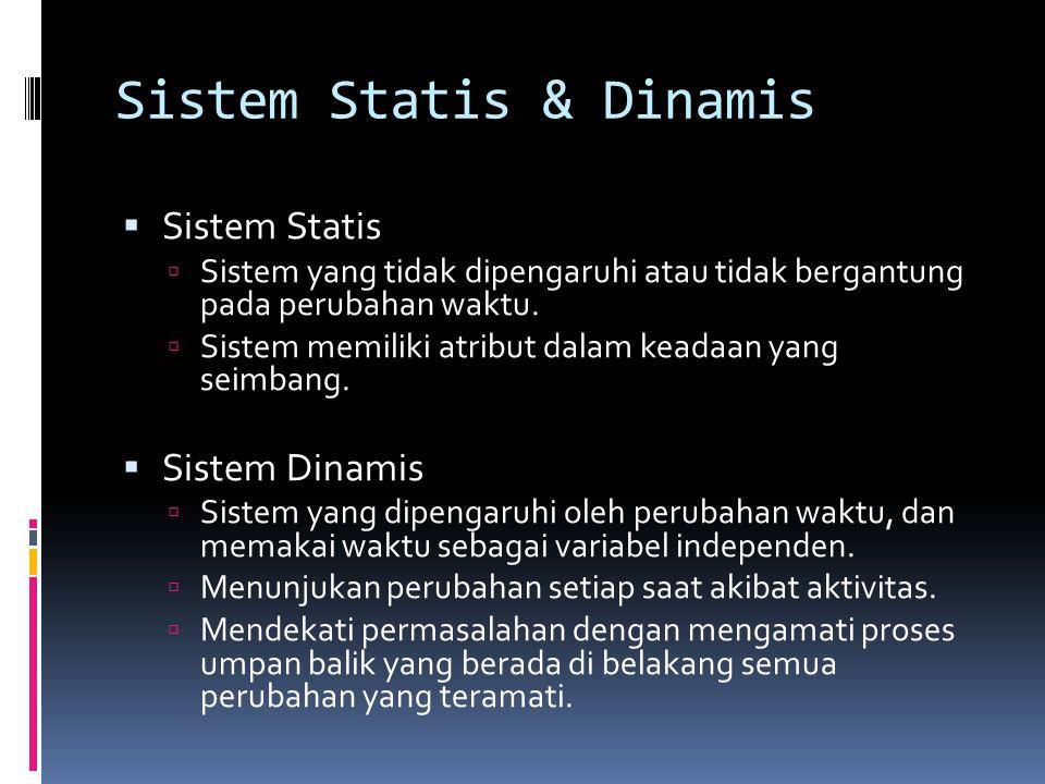 Sistem Statis & Dinamis  Sistem Statis  Sistem yang tidak dipengaruhi atau tidak bergantung pada perubahan waktu.