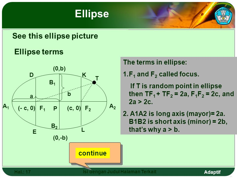 Adaptif Hal.: 16 Isi dengan Judul Halaman Terkait Ellipse Definition of Ellipse Ellipse is position place of points on the flat surface which has tota