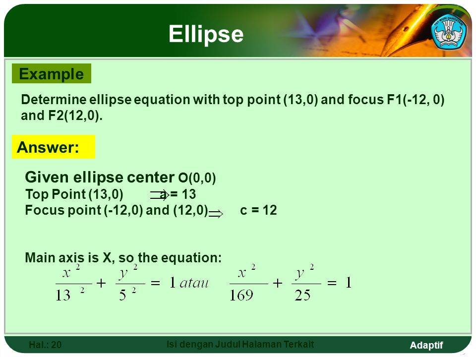 Adaptif Hal.: 19 Isi dengan Judul Halaman Terkait Ellipse 1. Ellipse equation that center to O(0,0) Ellipse equation : TF 1 + TF2 = 2a + = 2a = 2a - S