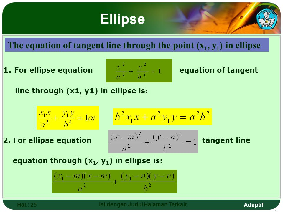 Adaptif Hal.: 24 Isi dengan Judul Halaman Terkait Ellipse Example: Find the top point and focus of ellipse that has equation 4x 2 + 9y 2 -16x+ 18y -11