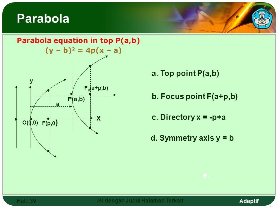 Adaptif Hal.: 38 Isi dengan Judul Halaman Terkait Parabola b. y 2 =-p4x y 2 = -12x, then 4p = 12 p = 3 This parabola is horizontal parabola that left