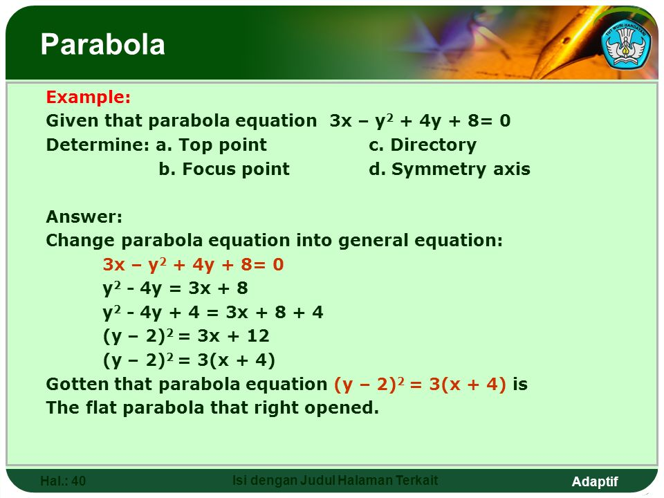 Adaptif Hal.: 39 Isi dengan Judul Halaman Terkait Parabola Parabola equation in top P(a,b) (y – b) 2 = 4p(x – a) x O(0,0) F(p,0 ) y P(a,b) F p (a+p,b)