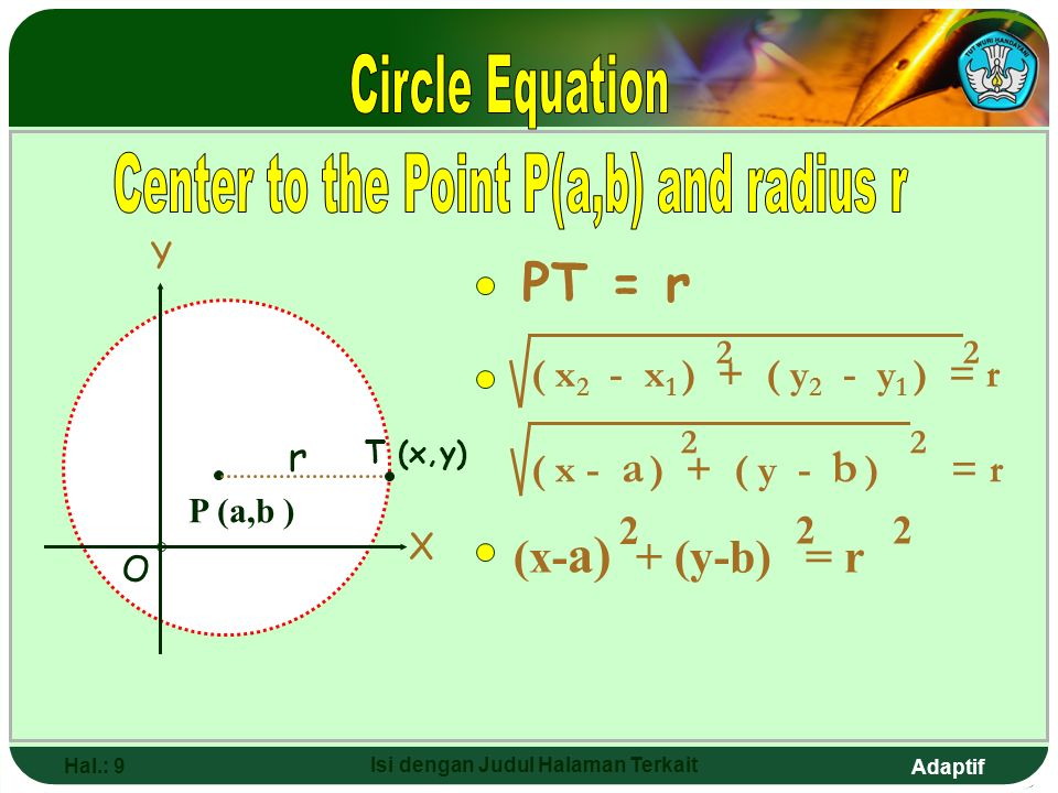 Adaptif Hal.: 8 Isi dengan Judul Halaman Terkait Determine the circle equation that center to point O (0,0) and : a. radius of 2 b. through the point