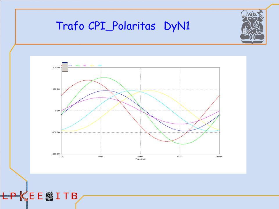 Trafo CPI_Polaritas DyN1