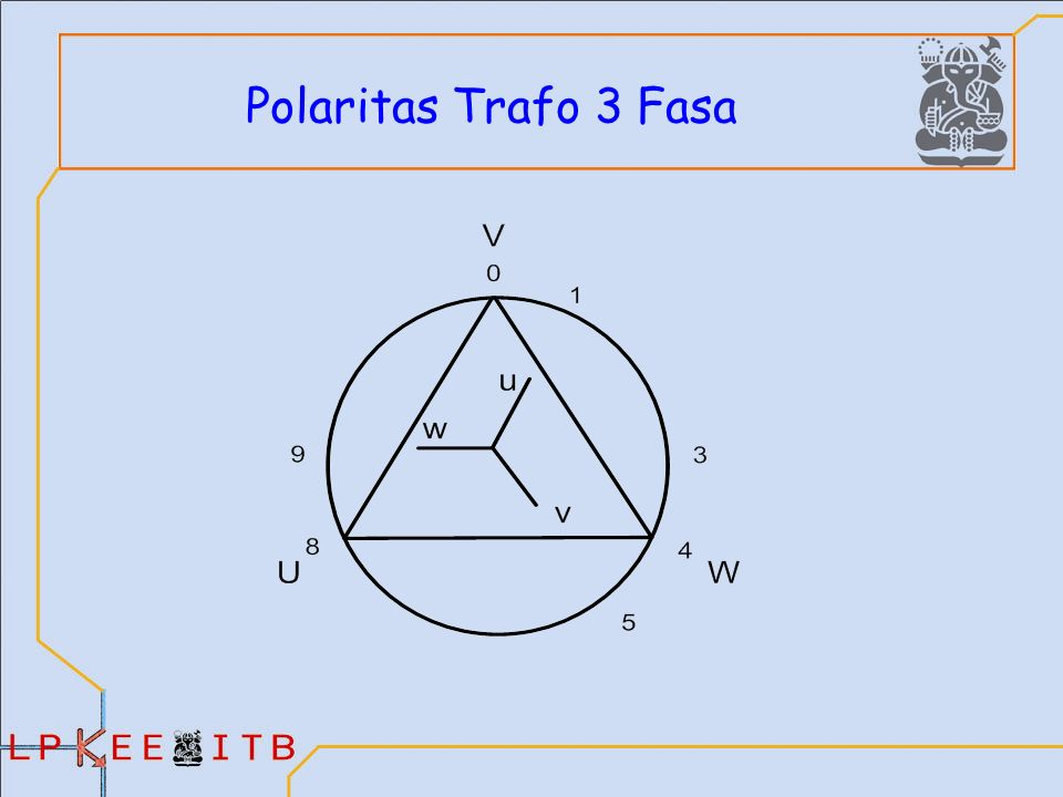 Polaritas Trafo 3 Fasa