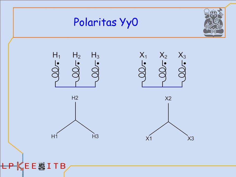 Polaritas Dy11 (VDE 0532)