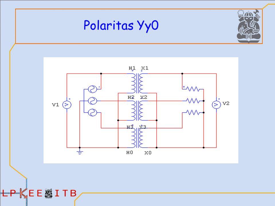 Polaritas Yd11 (VDE 0532)