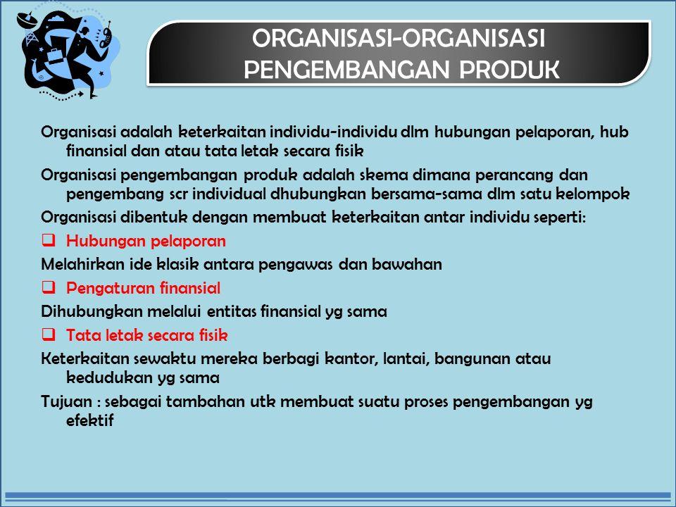 ORGANISASI-ORGANISASI PENGEMBANGAN PRODUK ORGANISASI-ORGANISASI PENGEMBANGAN PRODUK Organisasi adalah keterkaitan individu-individu dlm hubungan pelaporan, hub finansial dan atau tata letak secara fisik Organisasi pengembangan produk adalah skema dimana perancang dan pengembang scr individual dhubungkan bersama-sama dlm satu kelompok Organisasi dibentuk dengan membuat keterkaitan antar individu seperti:  Hubungan pelaporan Melahirkan ide klasik antara pengawas dan bawahan  Pengaturan finansial Dihubungkan melalui entitas finansial yg sama  Tata letak secara fisik Keterkaitan sewaktu mereka berbagi kantor, lantai, bangunan atau kedudukan yg sama Tujuan : sebagai tambahan utk membuat suatu proses pengembangan yg efektif
