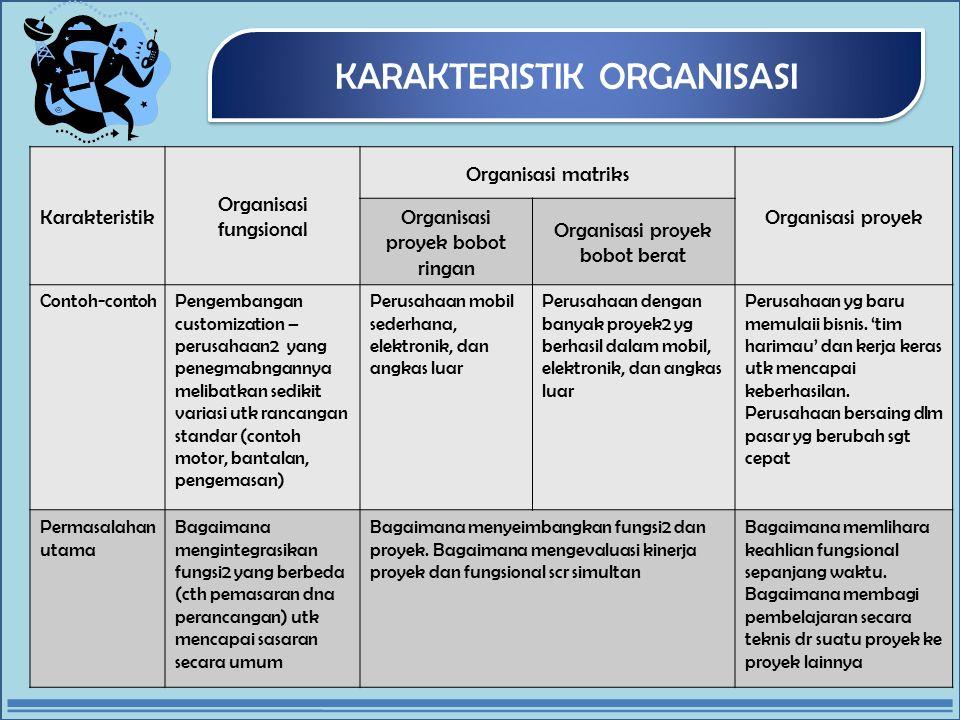 KARAKTERISTIK ORGANISASI Karakteristik Organisasi fungsional Organisasi matriks Organisasi proyek Organisasi proyek bobot ringan Organisasi proyek bob