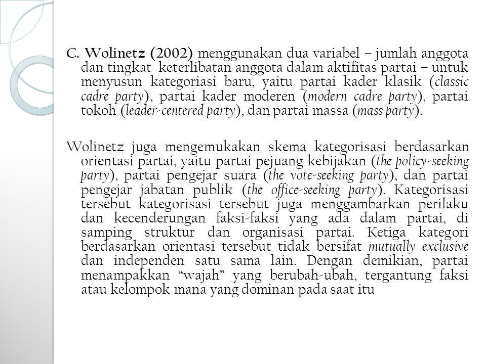C. Wolinetz (2002) menggunakan dua variabel – jumlah anggota dan tingkat keterlibatan anggota dalam aktifitas partai – untuk menyusun kategoriasi baru