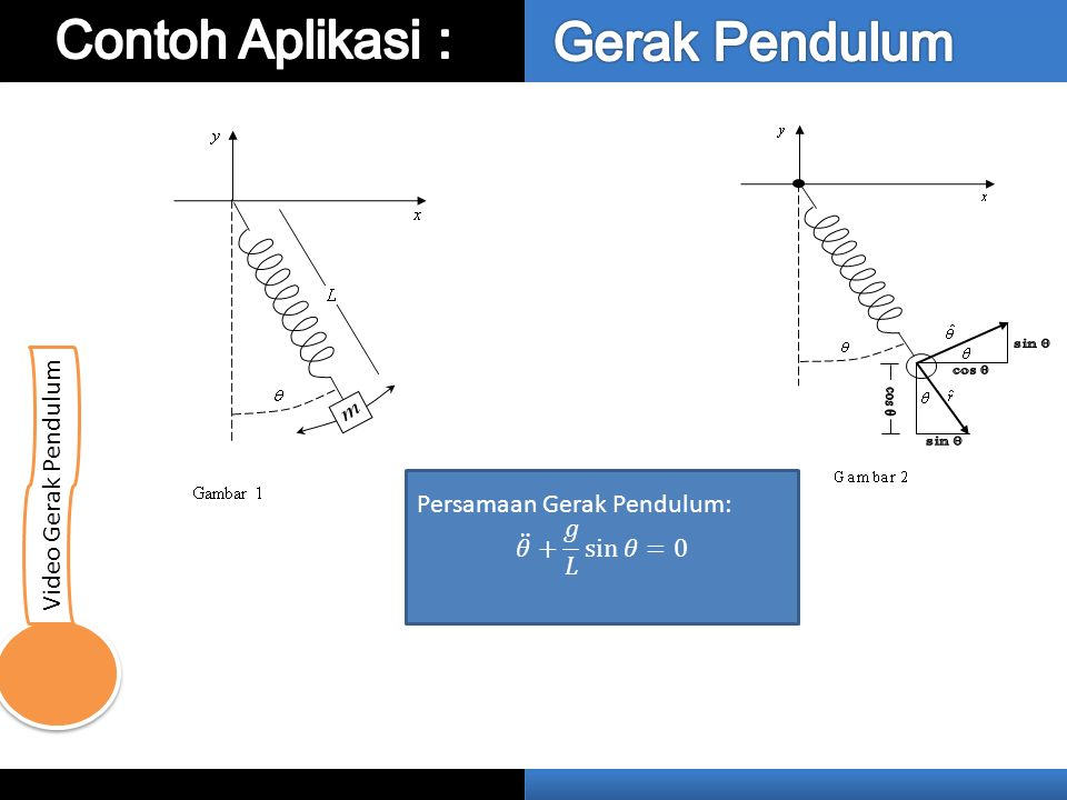Video Gerak Pendulum