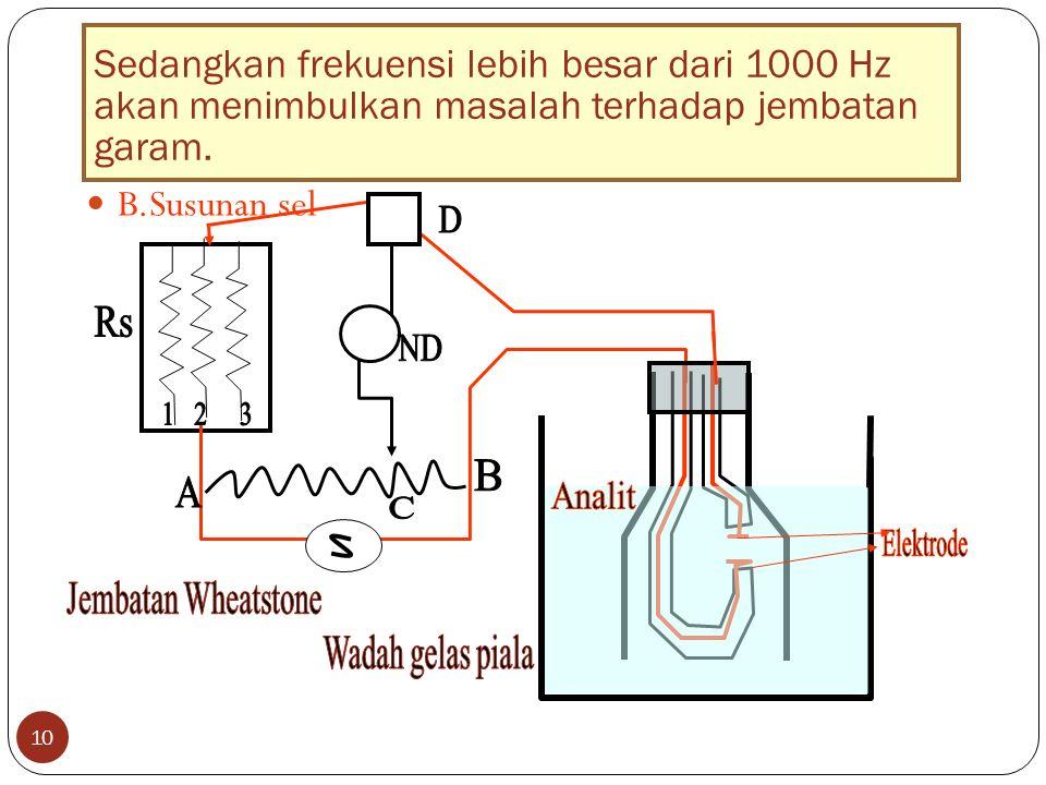 Sedangkan frekuensi lebih besar dari 1000 Hz akan menimbulkan masalah terhadap jembatan garam.
