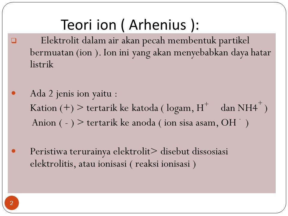  Elektrolit dalam air akan pecah membentuk partikel bermuatan (ion ).