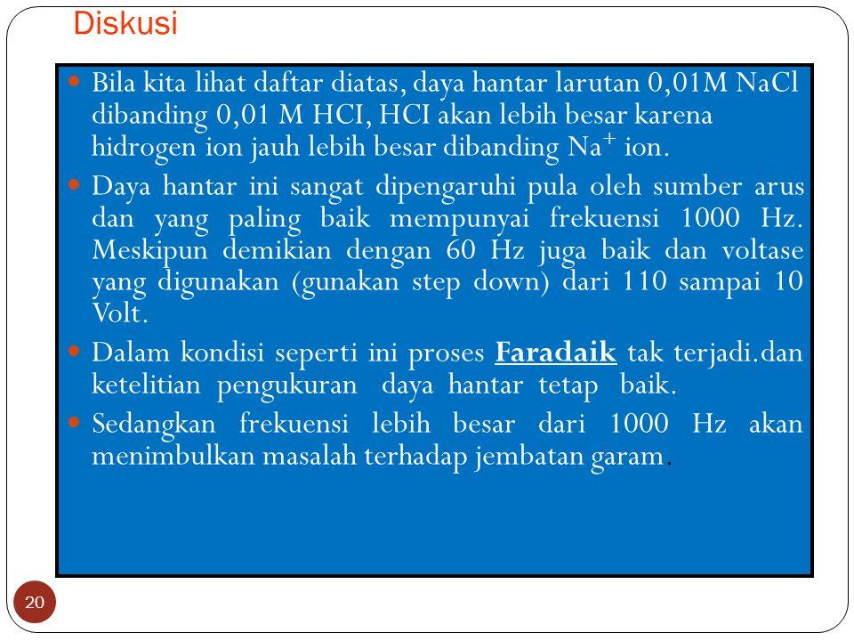 Diskusi 20 Bila kita lihat daftar diatas, daya hantar larutan 0,01M NaCl dibanding 0,01 M HCI, HCI akan lebih besar karena hidrogen ion jauh lebih besar dibanding Na + ion.