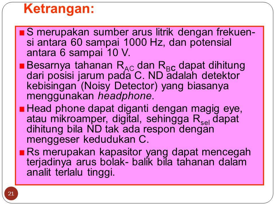Ketrangan: 21 S merupakan sumber arus litrik dengan frekuen- si antara 60 sampai 1000 Hz, dan potensial antara 6 sampai 10 V.