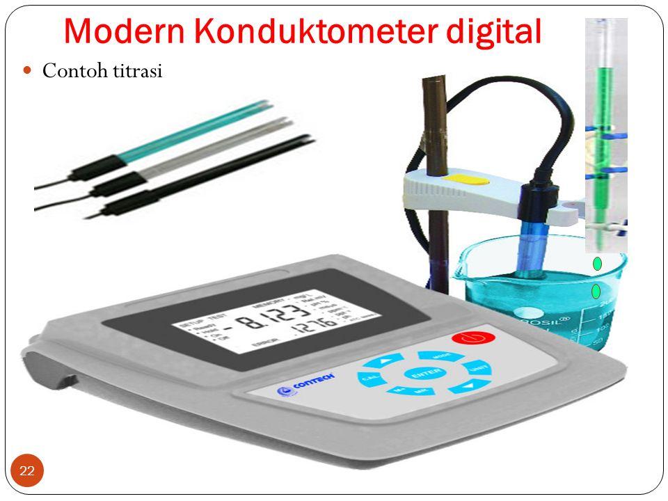 Modern Konduktometer digital 22 Contoh titrasi