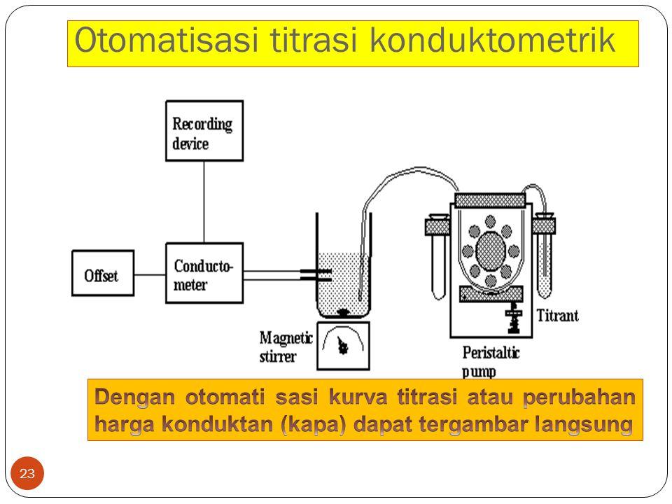 Otomatisasi titrasi konduktometrik 23