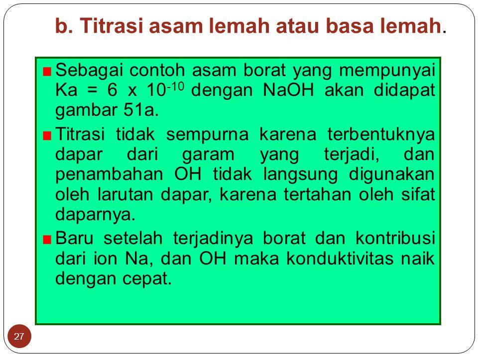 b. Titrasi asam lemah atau basa lemah.