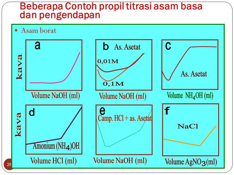 Beberapa Contoh propil titrasi asam basa dan pengendapan 28 Asam borat