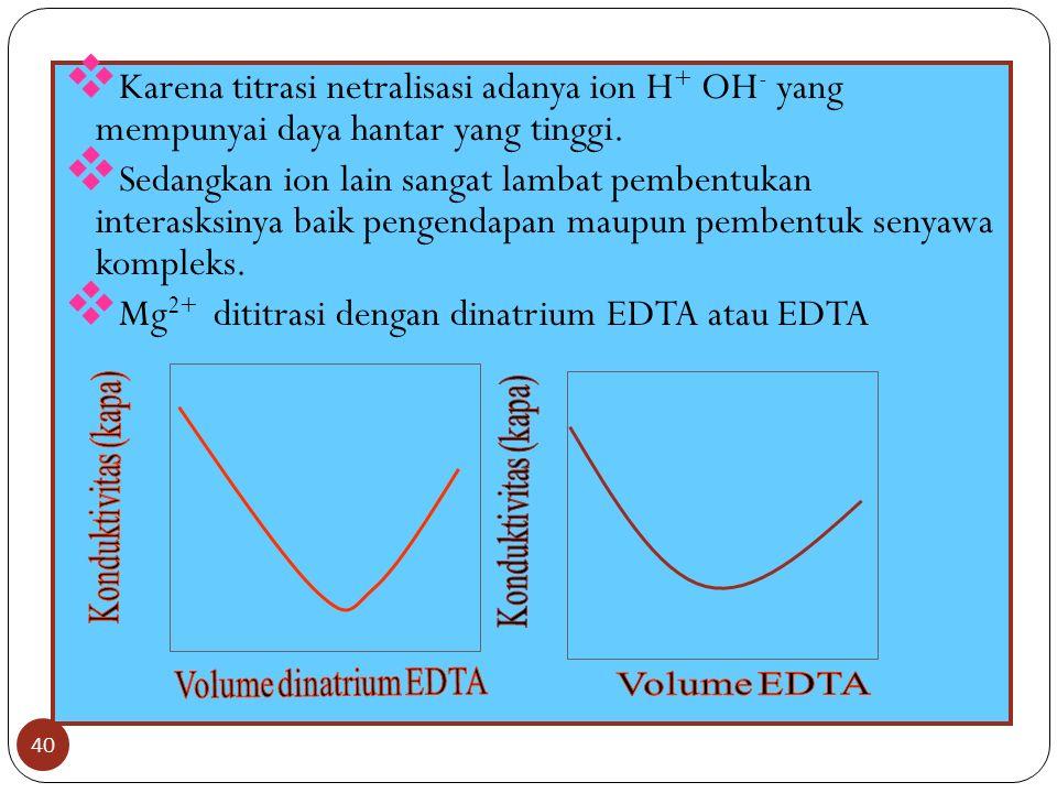 40  Karena titrasi netralisasi adanya ion H + OH - yang mempunyai daya hantar yang tinggi.