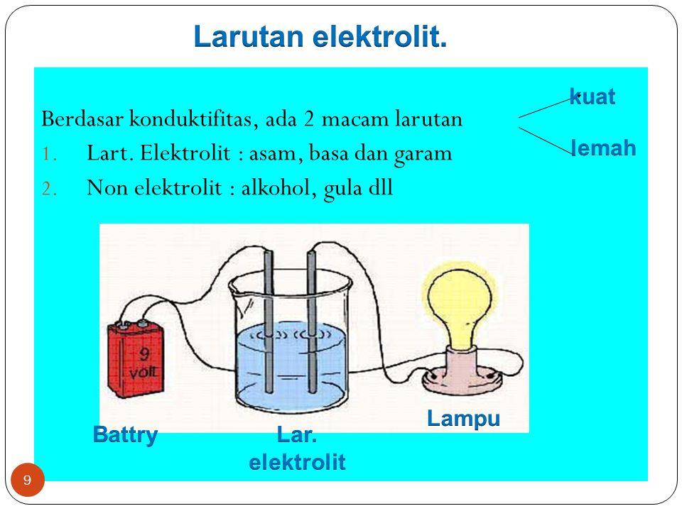 Berdasar konduktifitas, ada 2 macam larutan 1. Lart.