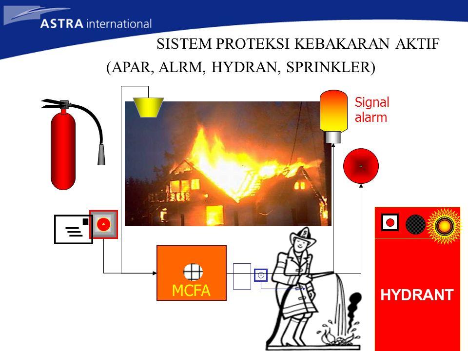 SISTEM PROTEKSI KEBAKARAN SARANA EVAKUASI Means of Escape (Sarana yang dirancang permanen, aman untuk jalur penyelamatan pada waktu kebakaran SARANA RESCUE Breathing apparatus, Baju tahan api, Fire blanket dll.