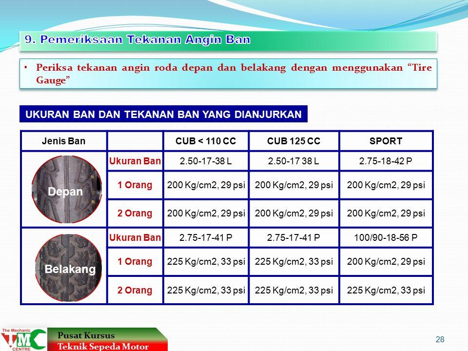 Periksa tekanan angin roda depan dan belakang dengan menggunakan Tire Gauge Jenis BanCUB < 110 CCCUB 125 CCSPORT Ukuran Ban2.50-17-38 L2.50-17 38 L2.75-18-42 P 1 Orang200 Kg/cm2, 29 psi 2 Orang200 Kg/cm2, 29 psi Ukuran Ban2.75-17-41 P 100/90-18-56 P 1 Orang225 Kg/cm2, 33 psi 200 Kg/cm2, 29 psi 2 Orang225 Kg/cm2, 33 psi Depan Belakang UKURAN BAN DAN TEKANAN BAN YANG DIANJURKAN Pusat Kursus Teknik Sepeda Motor 28