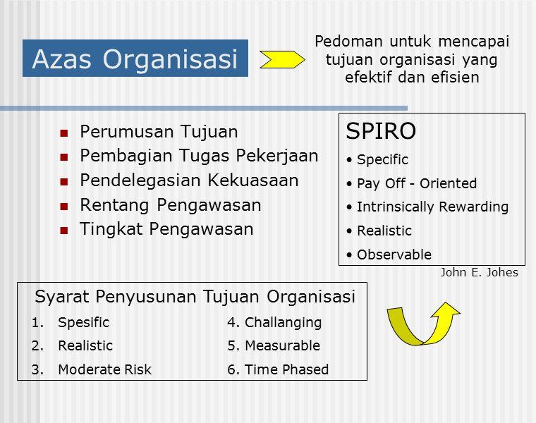 Azas Organisasi Perumusan Tujuan Pembagian Tugas Pekerjaan Pendelegasian Kekuasaan Rentang Pengawasan Tingkat Pengawasan Pedoman untuk mencapai tujuan organisasi yang efektif dan efisien Syarat Penyusunan Tujuan Organisasi 1.Spesific4.