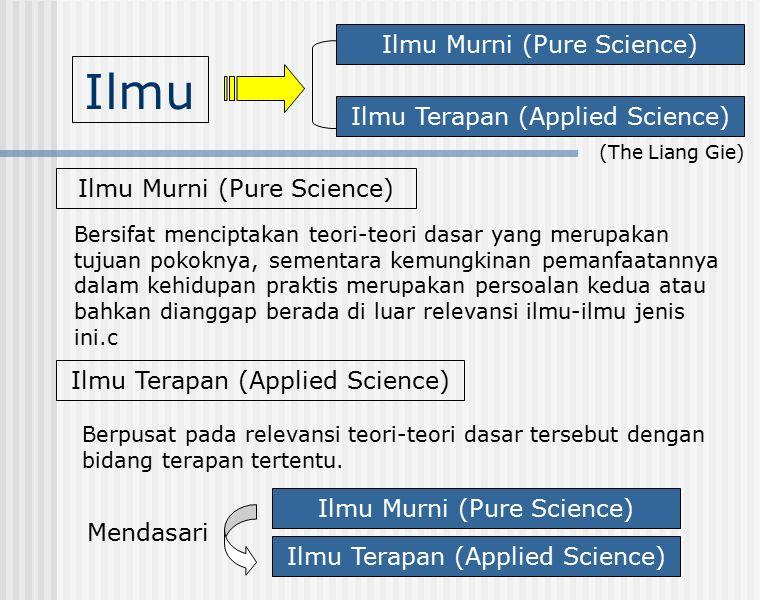 Ilmu (The Liang Gie) Ilmu Murni (Pure Science) Ilmu Terapan (Applied Science) Ilmu Murni (Pure Science) Bersifat menciptakan teori-teori dasar yang me
