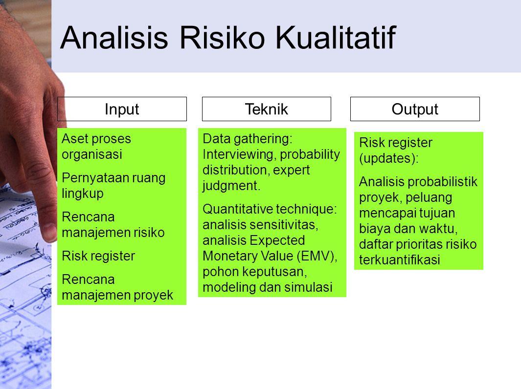 Analisis Risiko Kualitatif InputTeknikOutput Aset proses organisasi Pernyataan ruang lingkup Rencana manajemen risiko Risk register Rencana manajemen