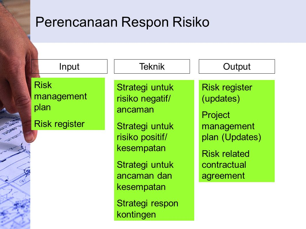 Perencanaan Respon Risiko InputTeknikOutput Risk management plan Risk register Strategi untuk risiko negatif/ ancaman Strategi untuk risiko positif/ kesempatan Strategi untuk ancaman dan kesempatan Strategi respon kontingen Risk register (updates) Project management plan (Updates) Risk related contractual agreement