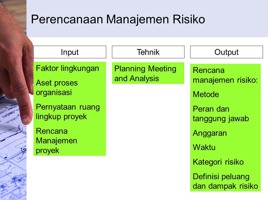 Perencanaan Manajemen Risiko InputTehnikOutput Faktor lingkungan Aset proses organisasi Pernyataan ruang lingkup proyek Rencana Manajemen proyek Planning Meeting and Analysis Rencana manajemen risiko: Metode Peran dan tanggung jawab Anggaran Waktu Kategori risiko Definisi peluang dan dampak risiko